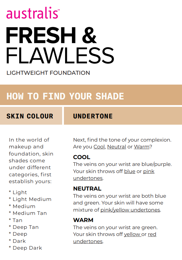 Australis Fresh & Flawless Shade Guide